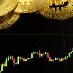 """Politikere kaller """"markedet"""" for å forstå Bitcoin-priser – Markedssammendrag"""